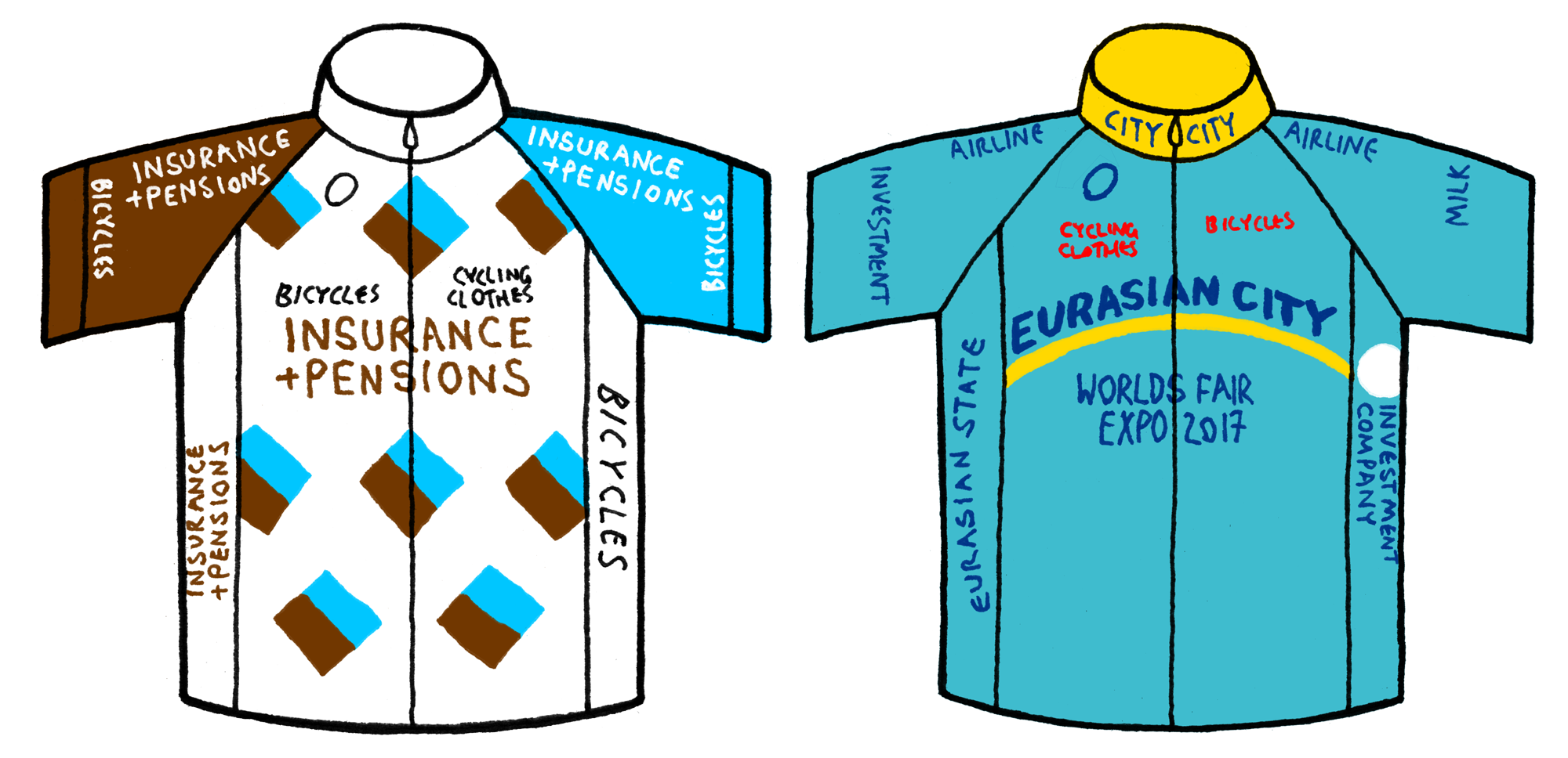 AG2R La Mondiale / Astana