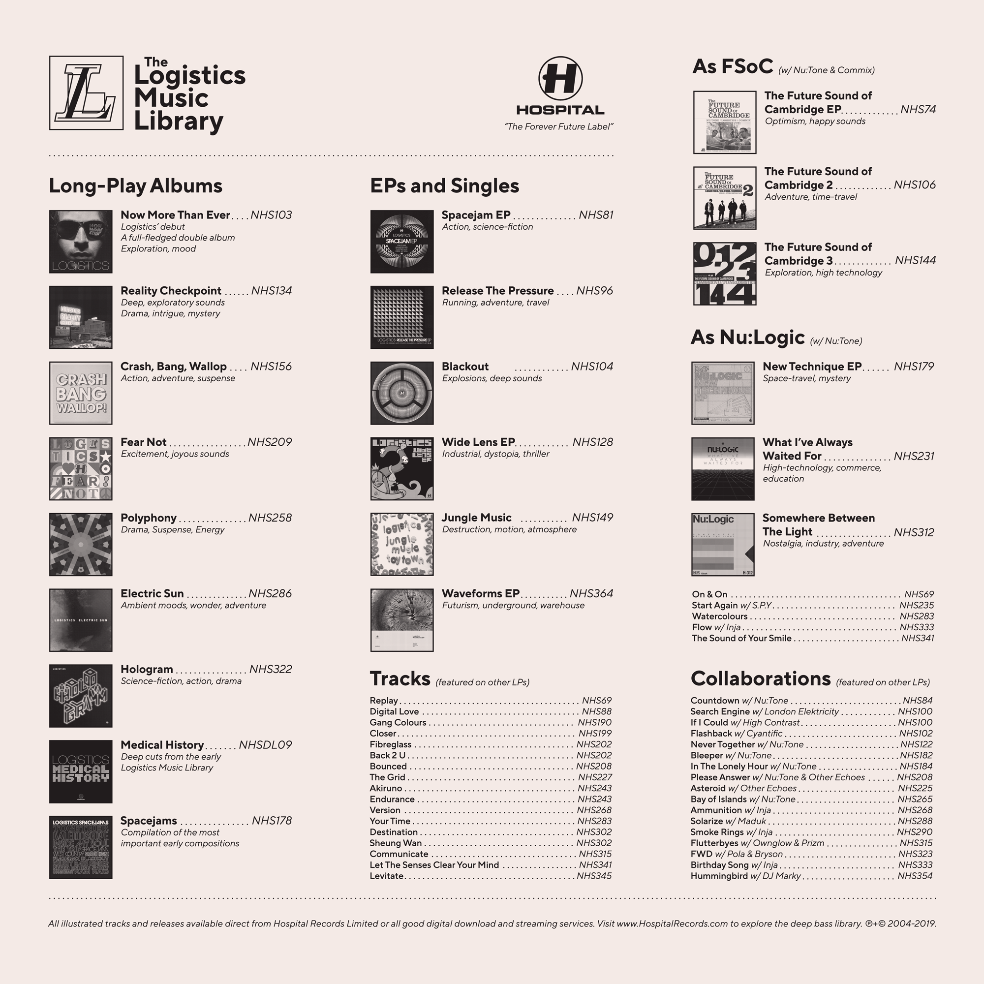 The Logistics Music Library, 2019